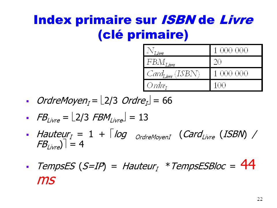 Index primaire sur ISBN de Livre (clé primaire)