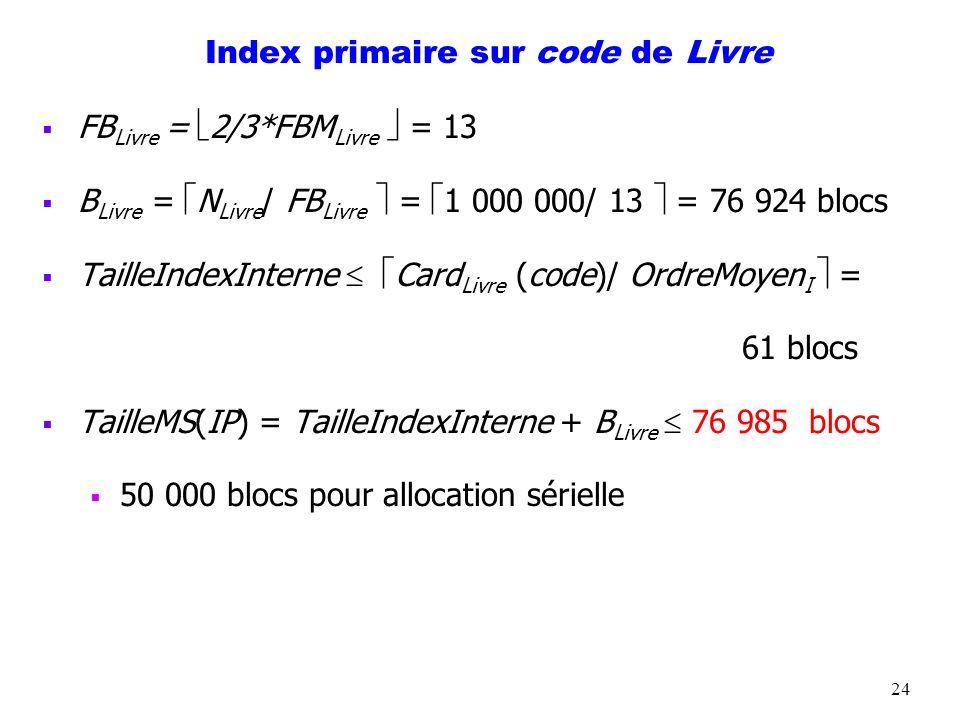 Index primaire sur code de Livre