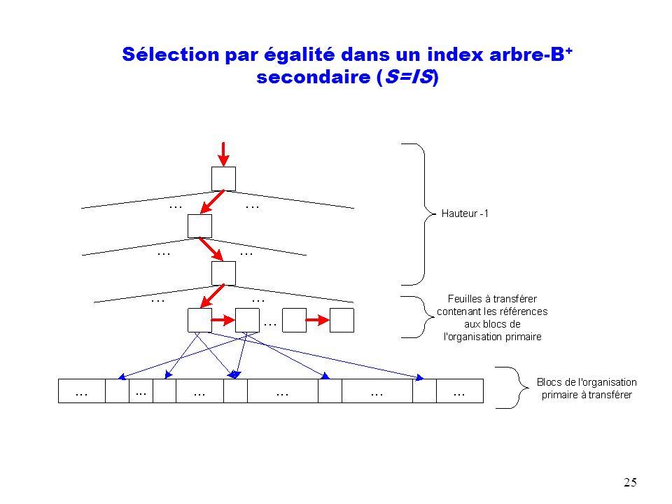 Sélection par égalité dans un index arbre-B+ secondaire (S=IS)