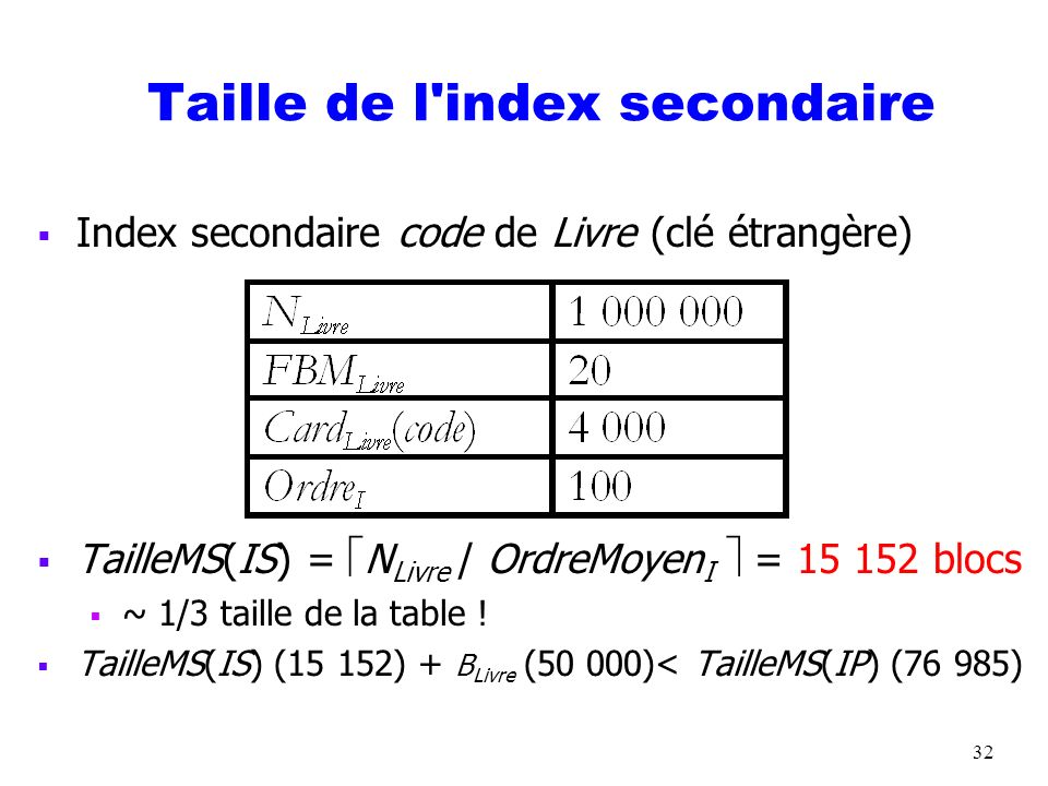 Taille de l index secondaire
