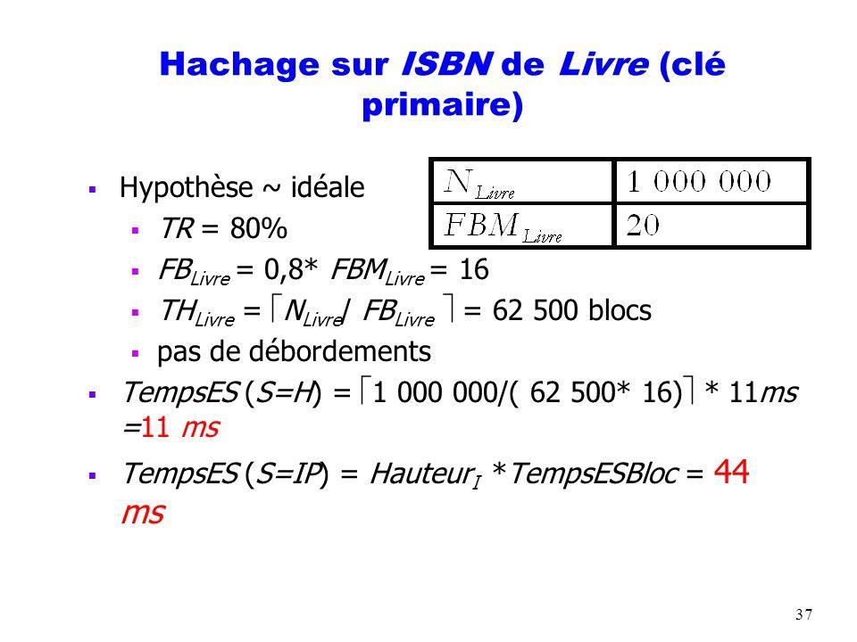 Hachage sur ISBN de Livre (clé primaire)