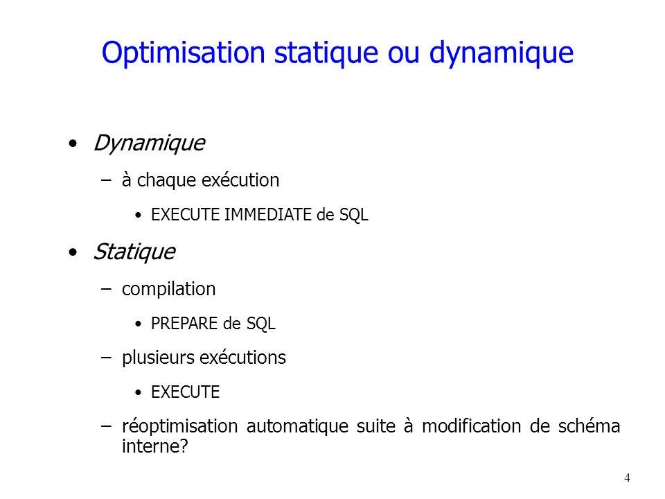 Optimisation statique ou dynamique