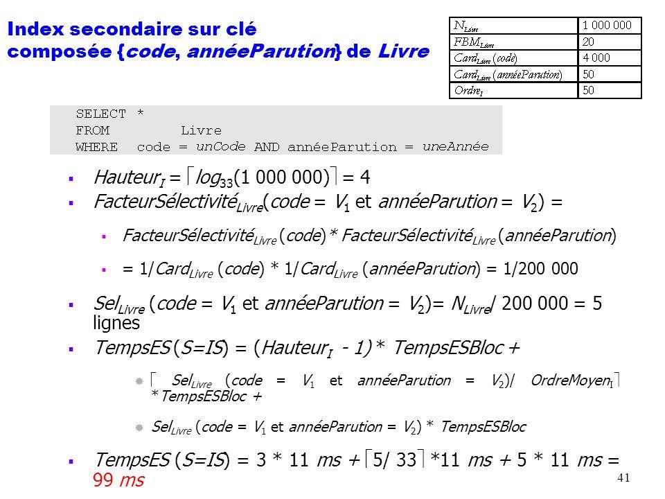 Index secondaire sur clé composée {code, annéeParution} de Livre