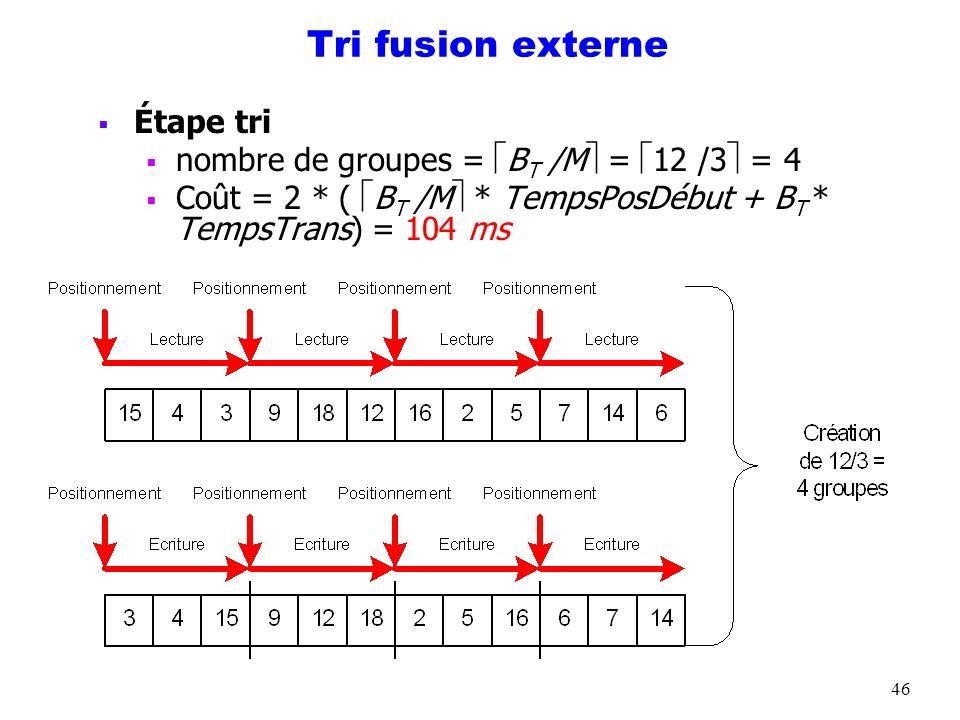 Tri fusion externe Étape tri nombre de groupes = BT /M = 12 /3 = 4
