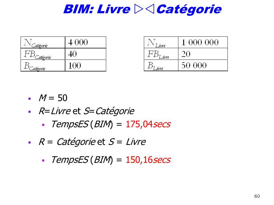 BIM: Livre Catégorie