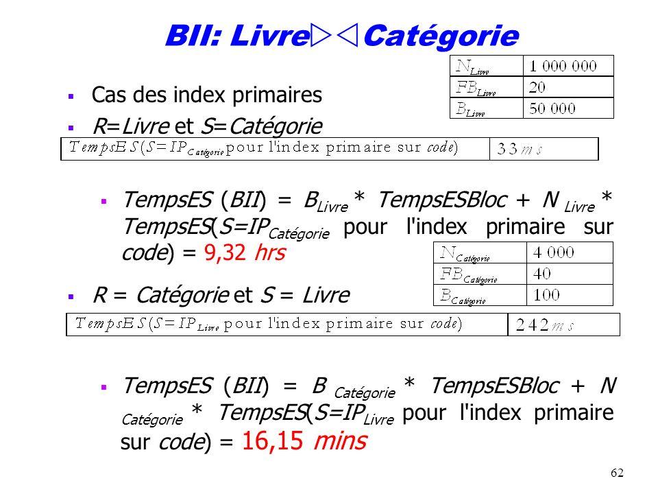 BII: LivreCatégorie
