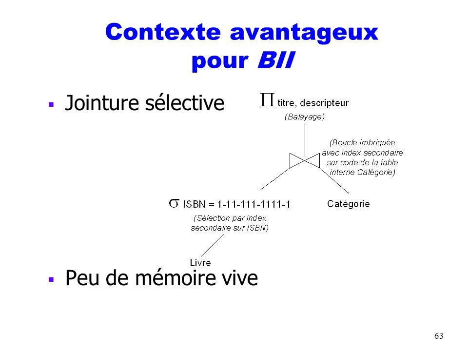 Contexte avantageux pour BII