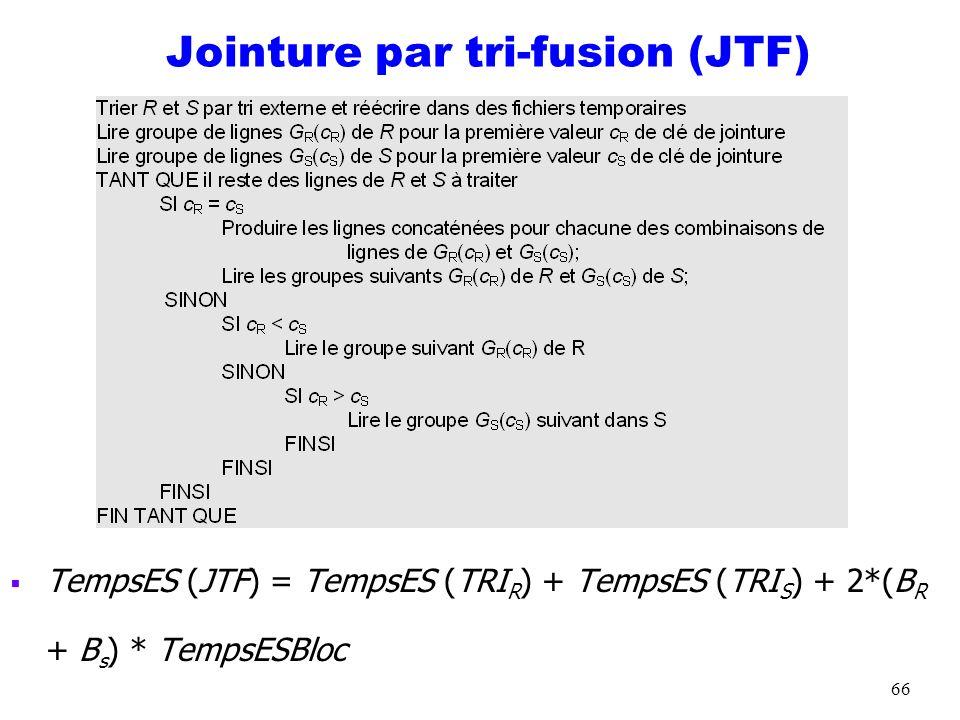 Jointure par tri-fusion (JTF)