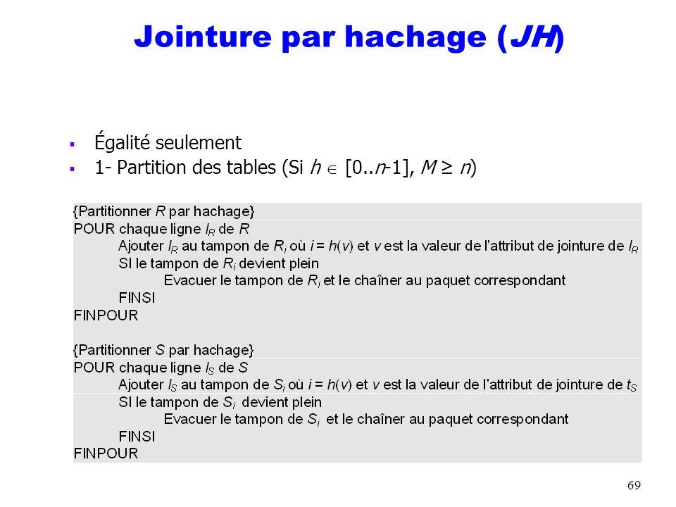 Jointure par hachage (JH)