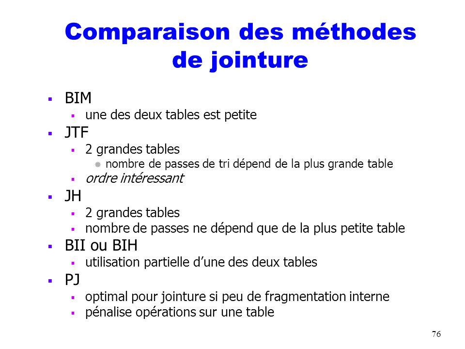 Comparaison des méthodes de jointure