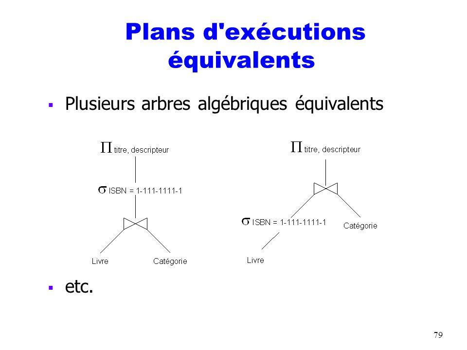 Plans d exécutions équivalents