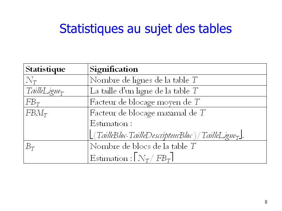 Statistiques au sujet des tables