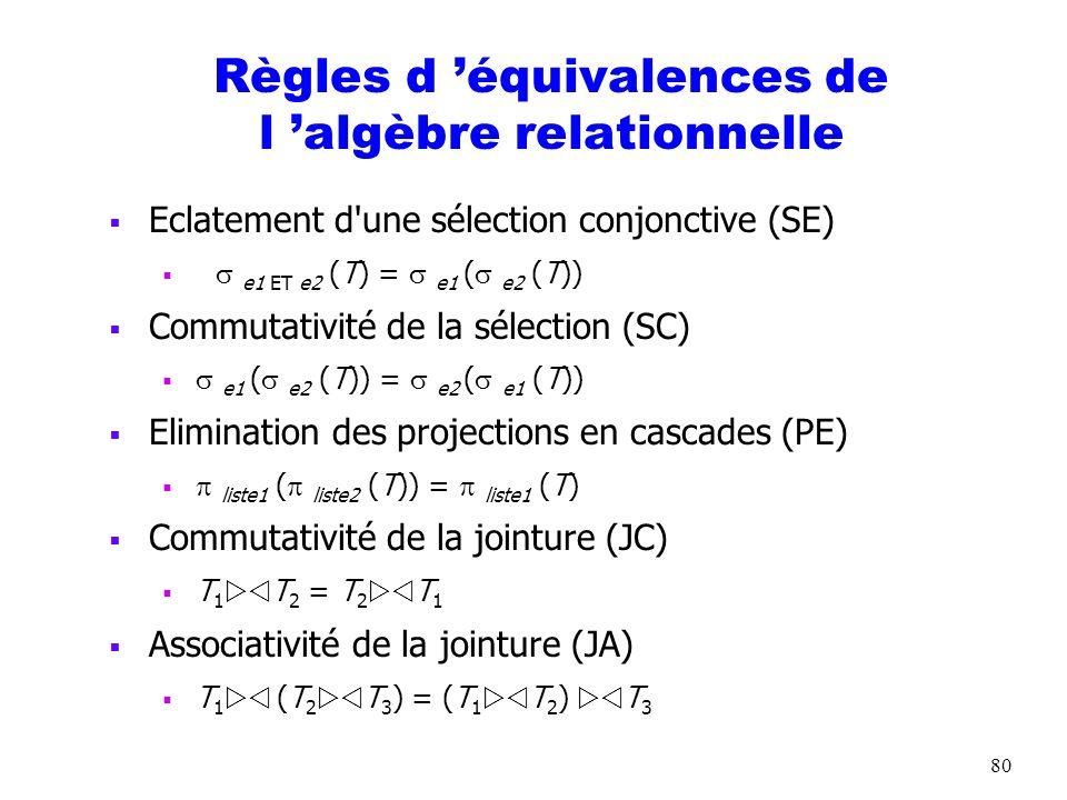 Règles d 'équivalences de l 'algèbre relationnelle