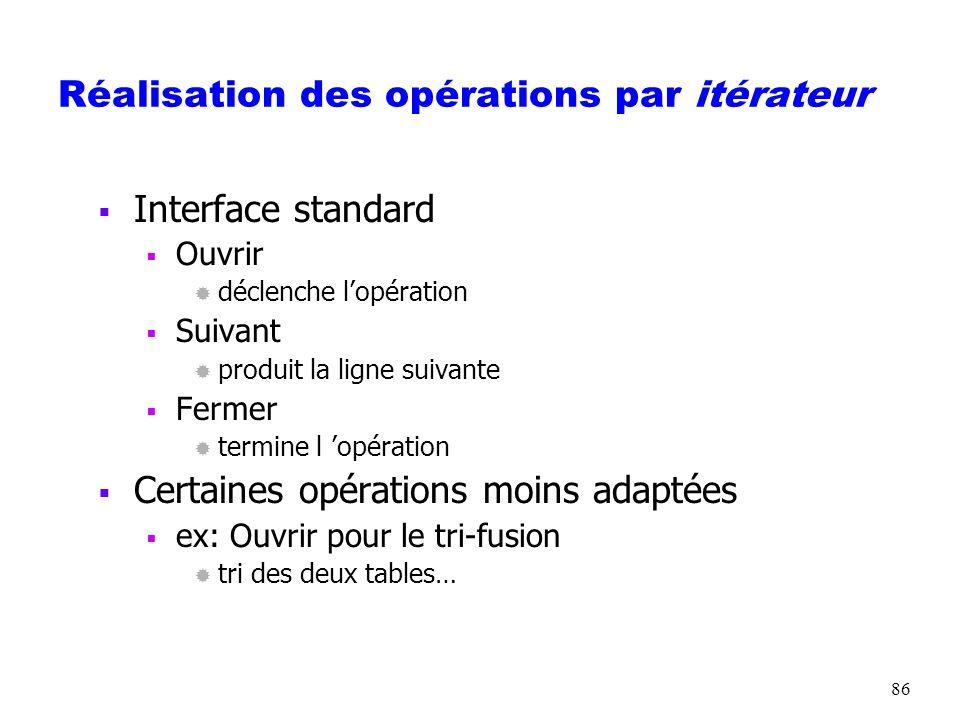 Réalisation des opérations par itérateur