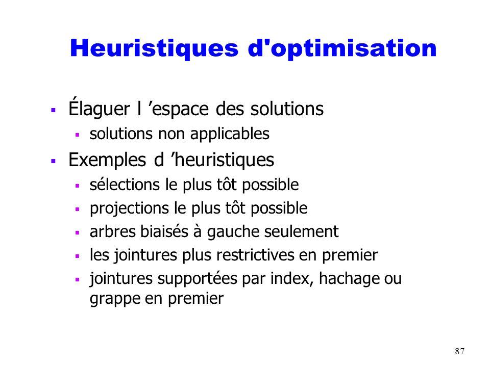 Heuristiques d optimisation