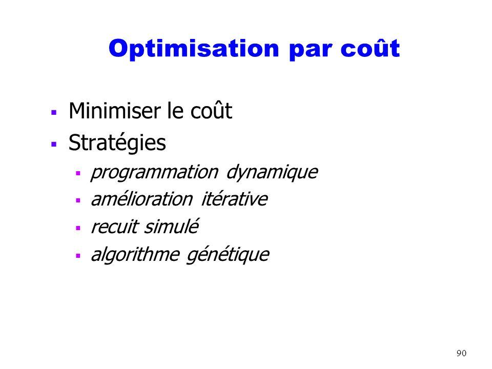Optimisation par coût Minimiser le coût Stratégies