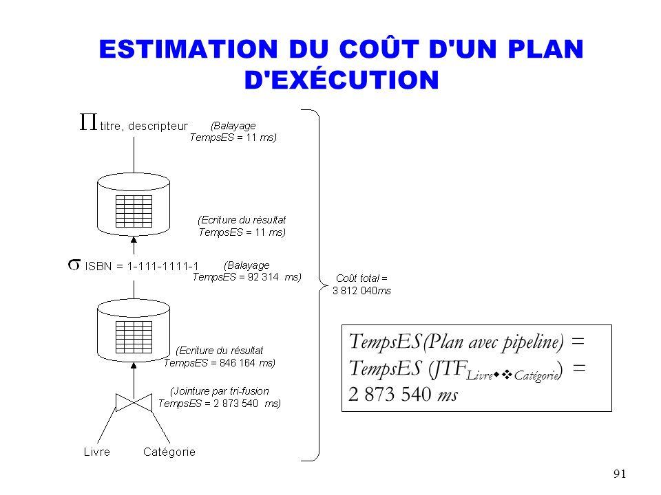 ESTIMATION DU COÛT D UN PLAN D EXÉCUTION