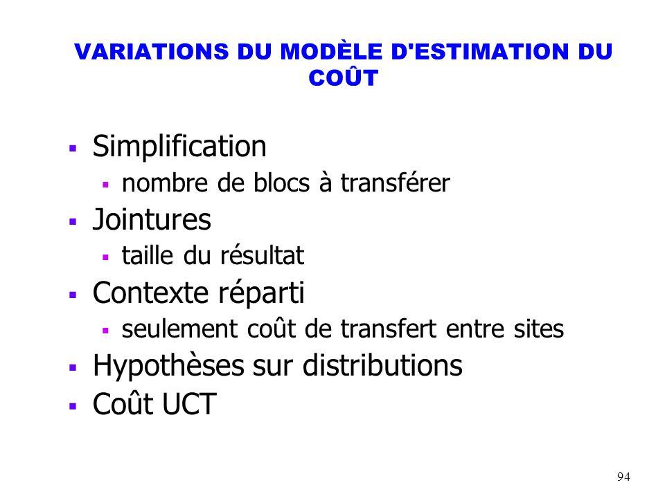 VARIATIONS DU MODÈLE D ESTIMATION DU COÛT