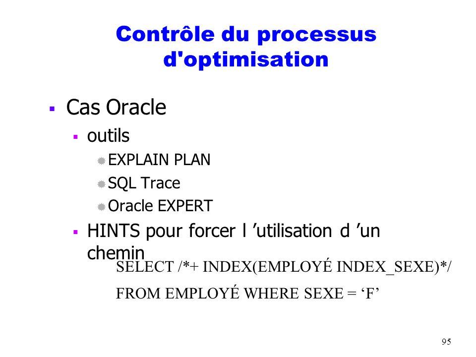 Contrôle du processus d optimisation