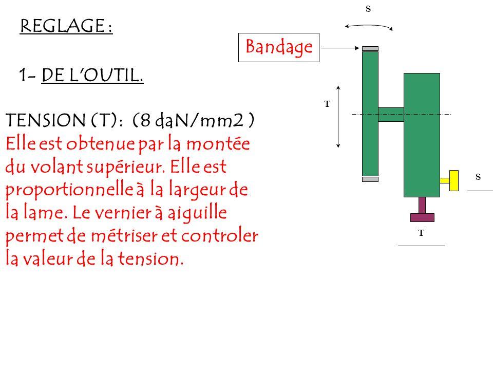 REGLAGE : Bandage 1- DE L OUTIL. TENSION (T):