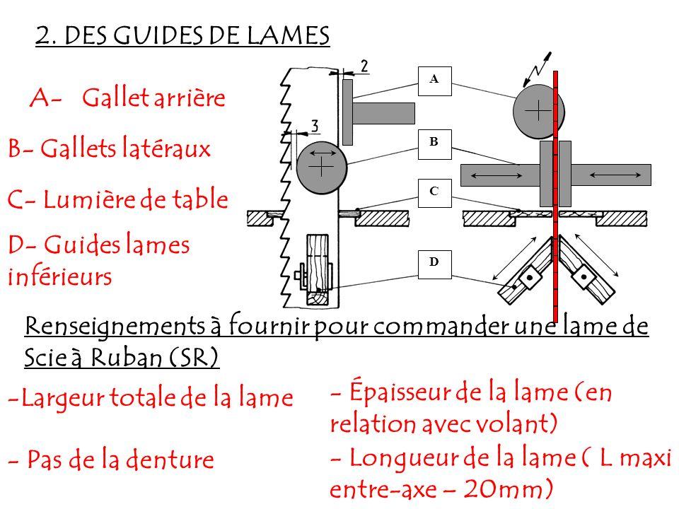 la scie a ruban fonction machine destin 233 e 224 r 233 aliser des sciages ppt t 233 l 233 charger