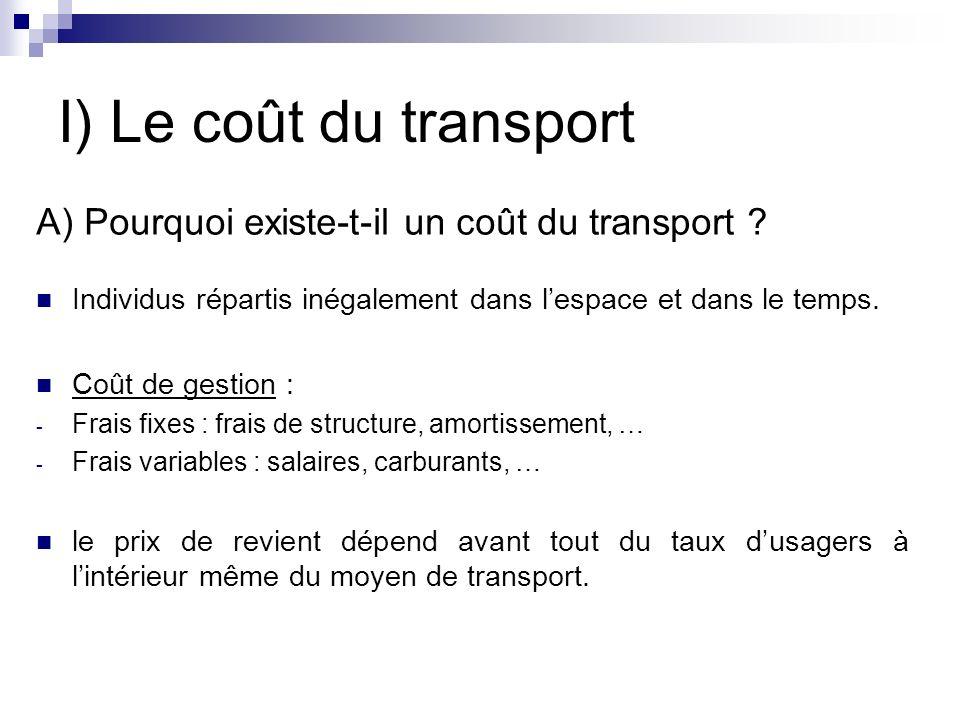 I) Le coût du transport A) Pourquoi existe-t-il un coût du transport