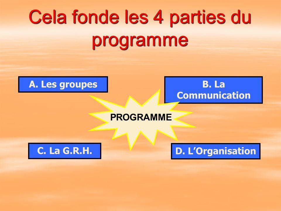 Cela fonde les 4 parties du programme