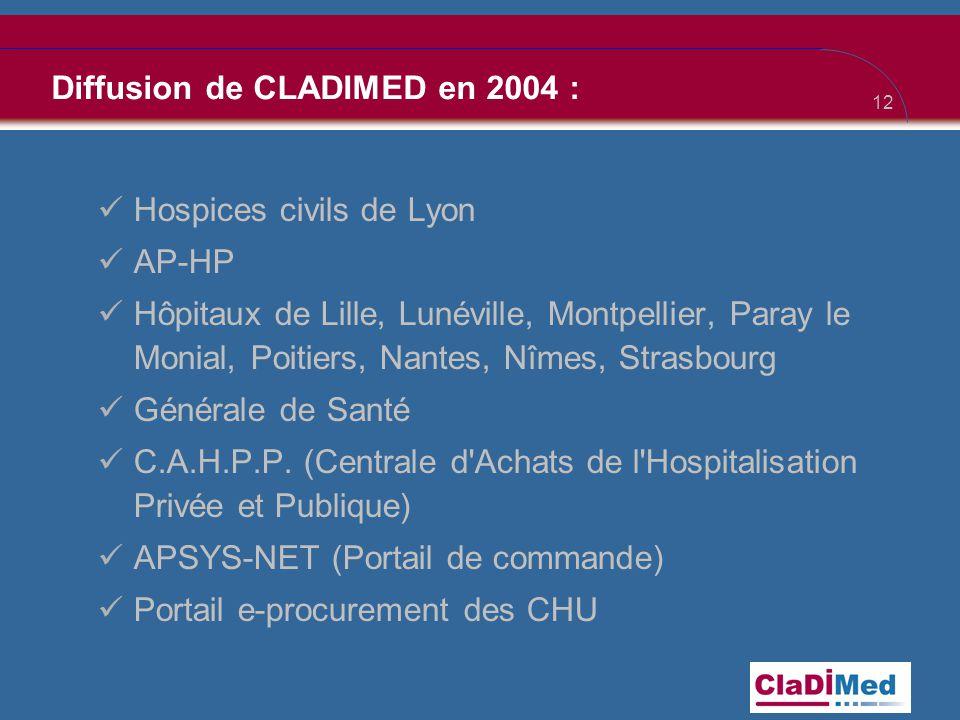 Diffusion de CLADIMED en 2004 :