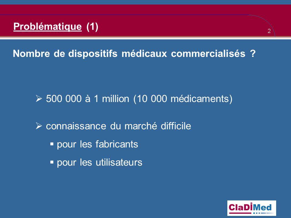 Problématique (1) Nombre de dispositifs médicaux commercialisés 500 000 à 1 million (10 000 médicaments)