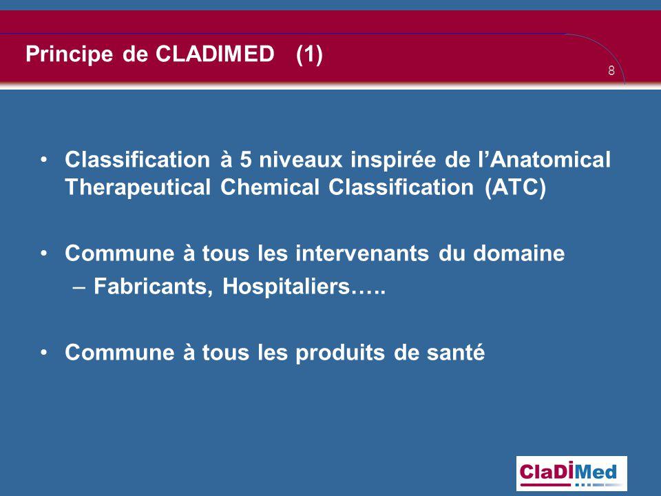 Principe de CLADIMED (1)