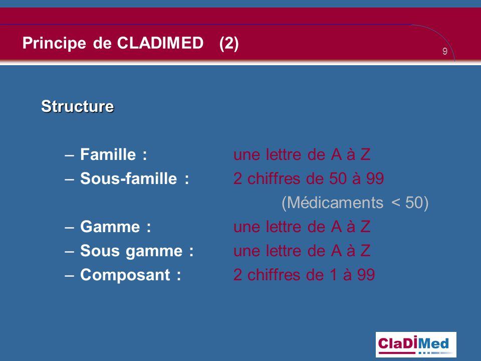 Principe de CLADIMED (2)