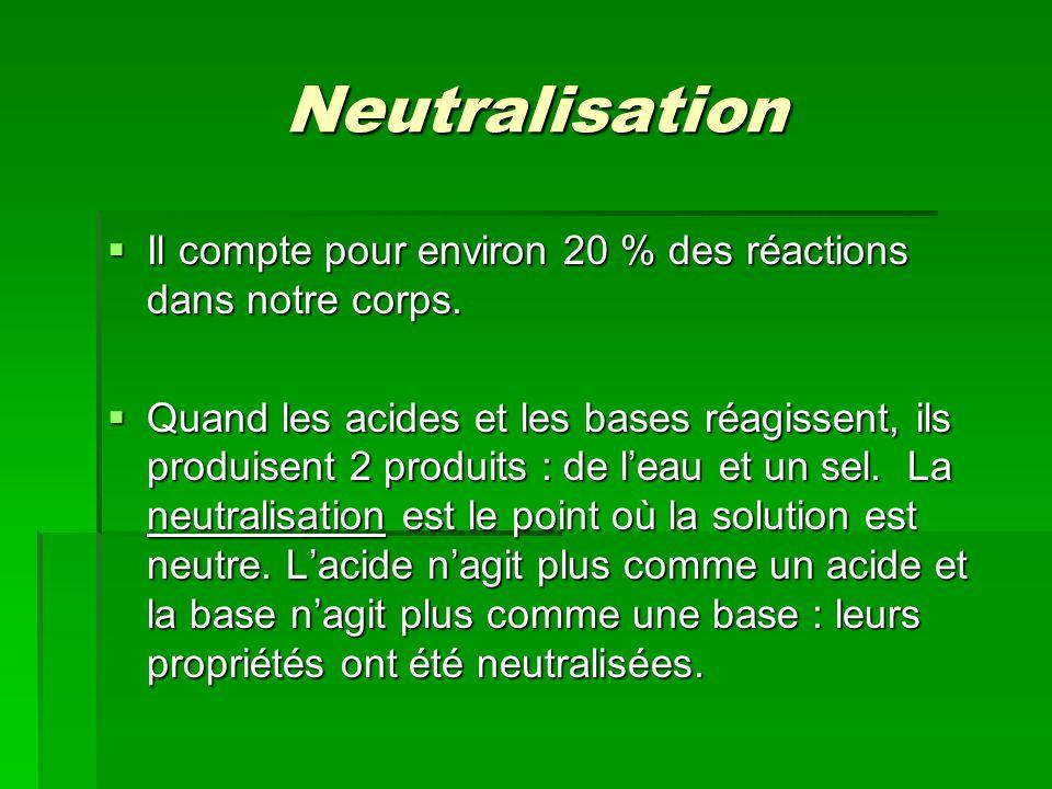 Neutralisation Il compte pour environ 20 % des réactions dans notre corps.