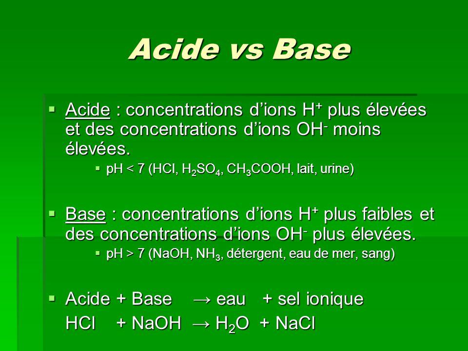 Acide vs Base Acide : concentrations d'ions H+ plus élevées et des concentrations d'ions OH- moins élevées.