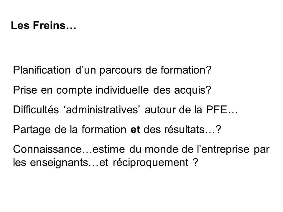 Les Freins… Planification d'un parcours de formation Prise en compte individuelle des acquis Difficultés 'administratives' autour de la PFE…