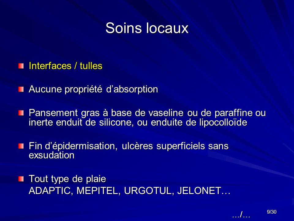 Soins locaux Interfaces / tulles Aucune propriété d'absorption