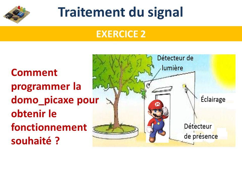 Traitement du signalEXERCICE 2.