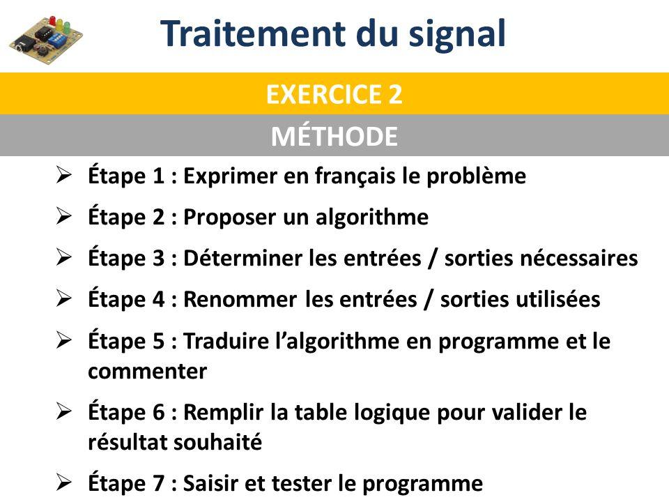 Traitement du signal EXERCICE 2 MÉTHODE