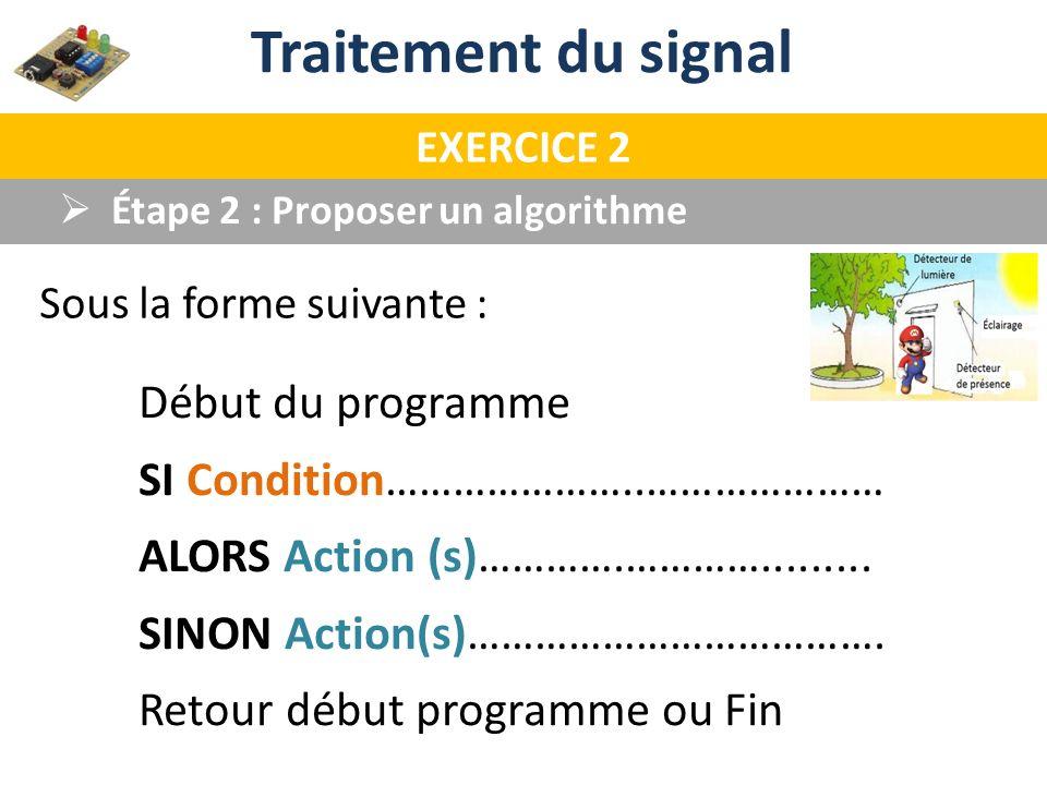 Traitement du signal Début du programme SI Condition…………………..…………………