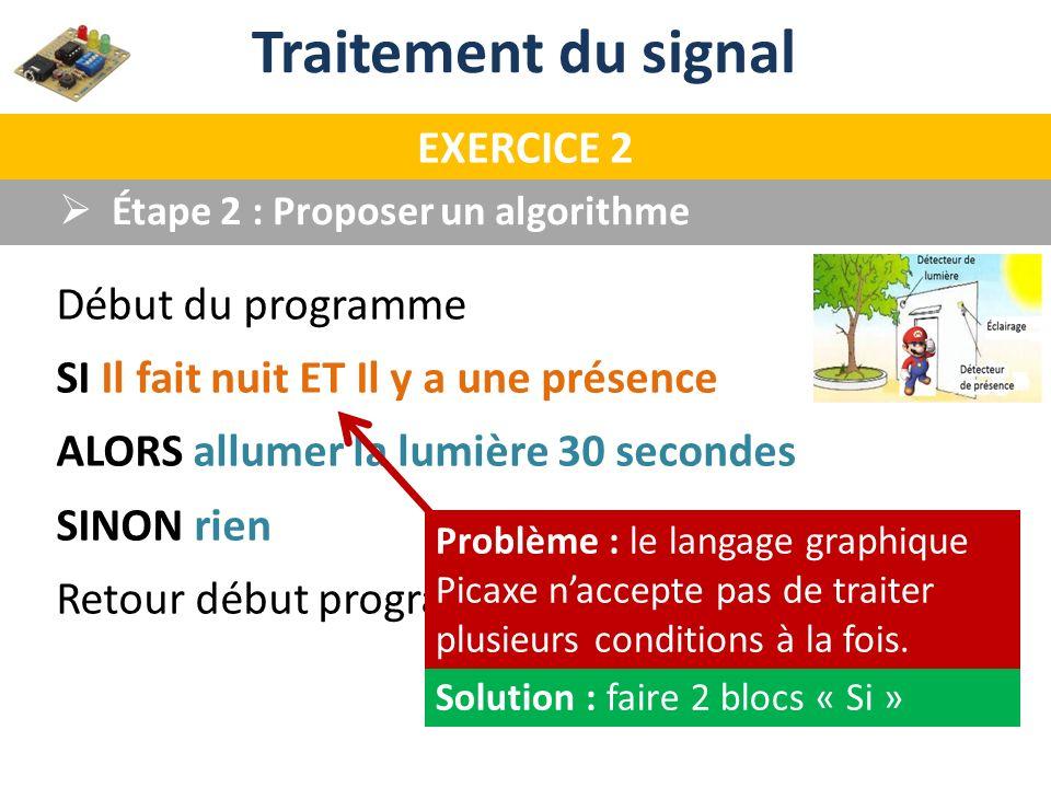 Traitement du signal EXERCICE 2 Début du programme