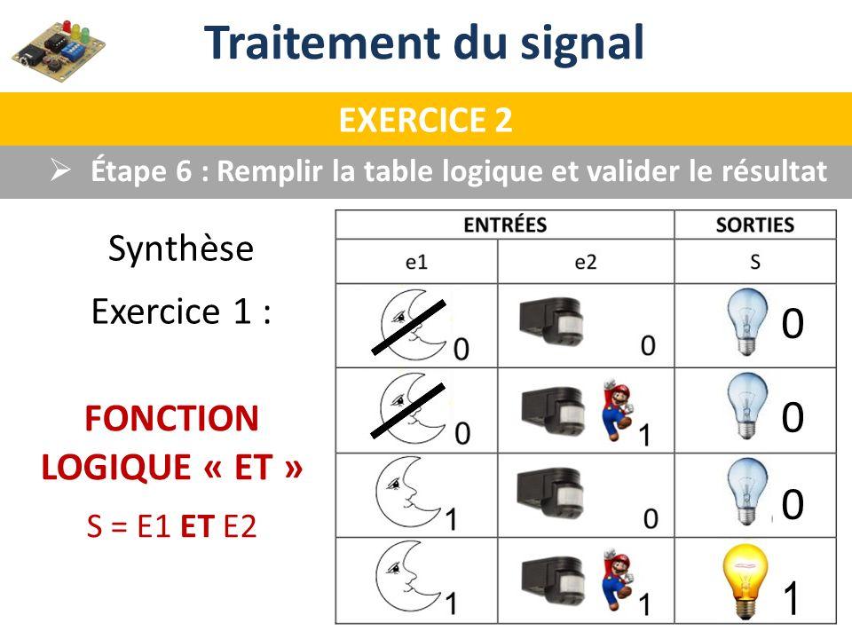 Traitement du signal 1 Synthèse Exercice 1 : FONCTION LOGIQUE « ET »