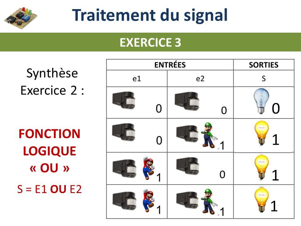 Traitement du signal 1 1 1 Synthèse Exercice 2 :