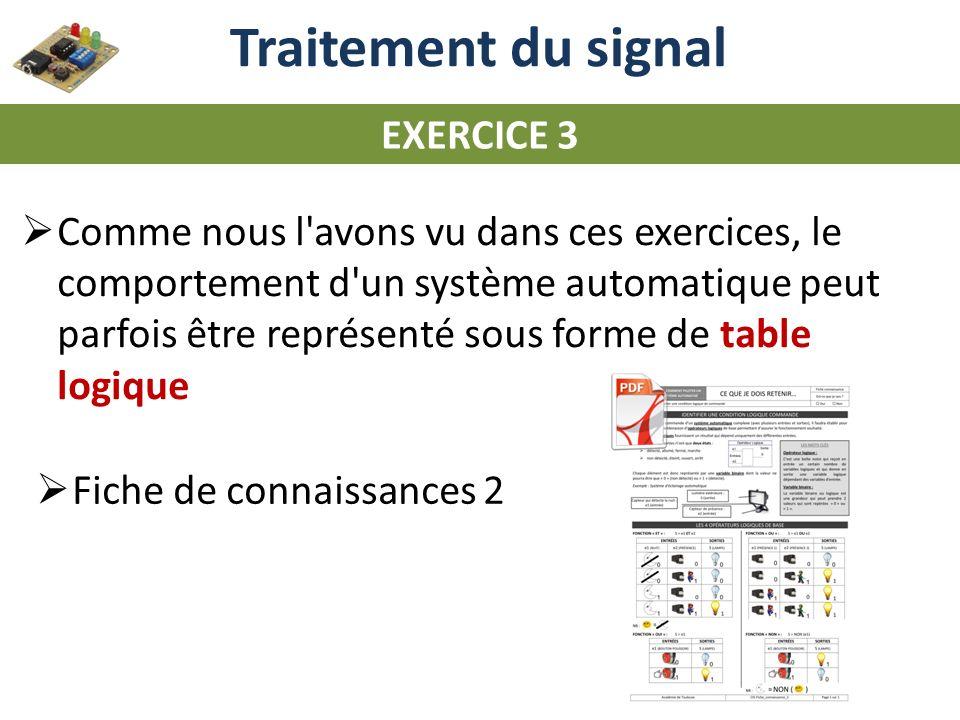 Traitement du signal EXERCICE 3
