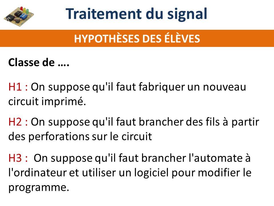 Traitement du signal HYPOTHÈSES DES ÉLÈVES Classe de ….