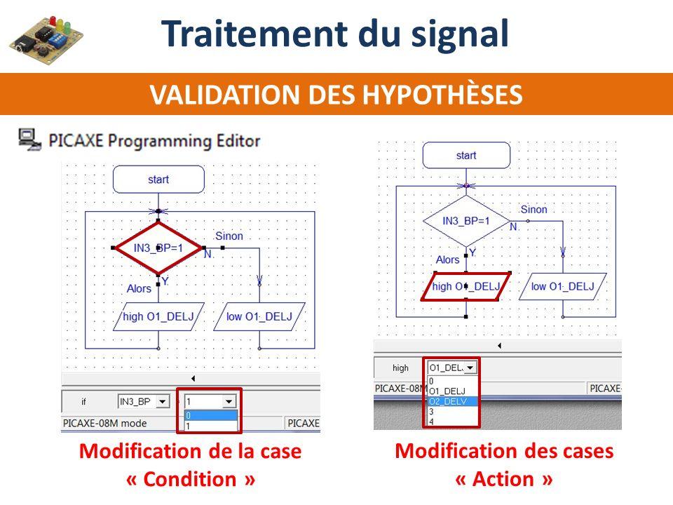 Traitement du signal VALIDATION DES HYPOTHÈSES