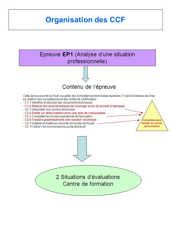 Organisation des CCF Epreuve EP1 (Analyse d'une situation professionnelle) Contenu de l'épreuve.