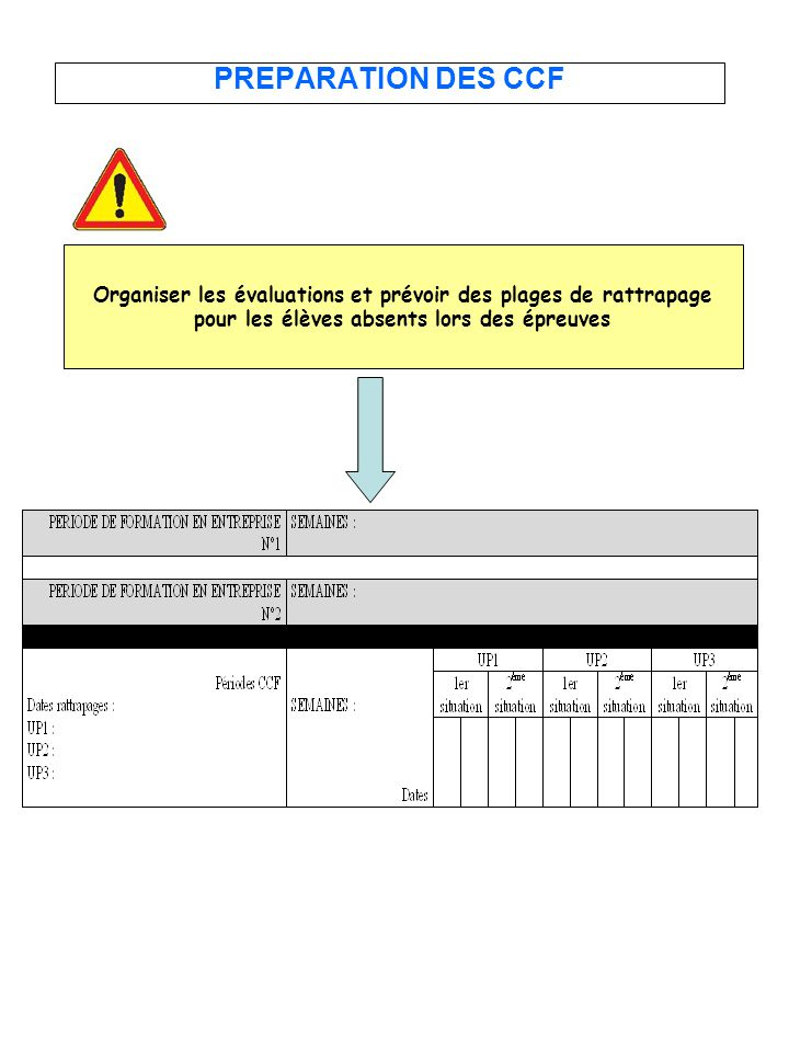 PREPARATION DES CCF Organiser les évaluations et prévoir des plages de rattrapage.