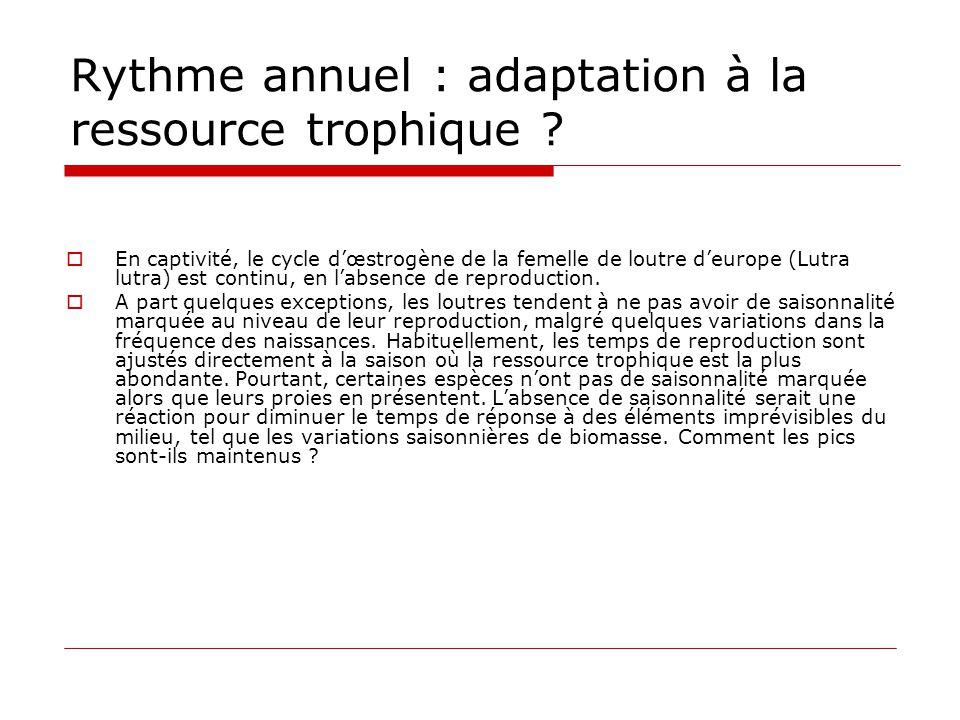 Rythme annuel : adaptation à la ressource trophique