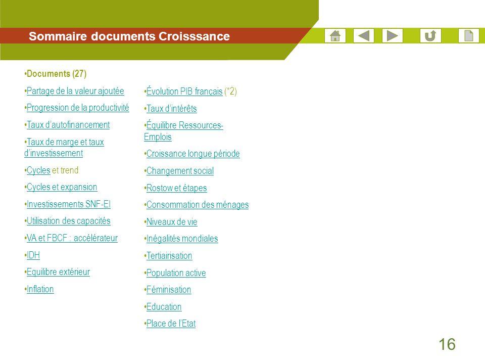 Sommaire documents Croisssance
