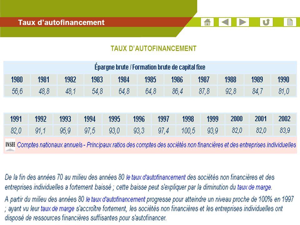 Taux d'autofinancement