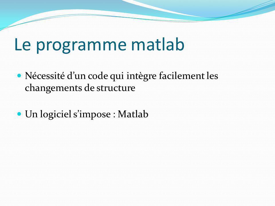 Le programme matlab Nécessité d'un code qui intègre facilement les changements de structure.